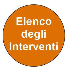 Interventi singola misura