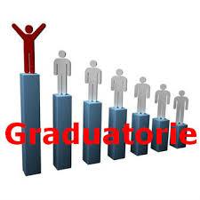 Graduatorie varie