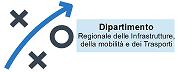 InfrastruttureMobilitaTrasporti